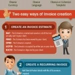 How an Online Invoicing Software Works? [Infographic]