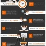Why Tracking Your Time Matters [Infographic]
