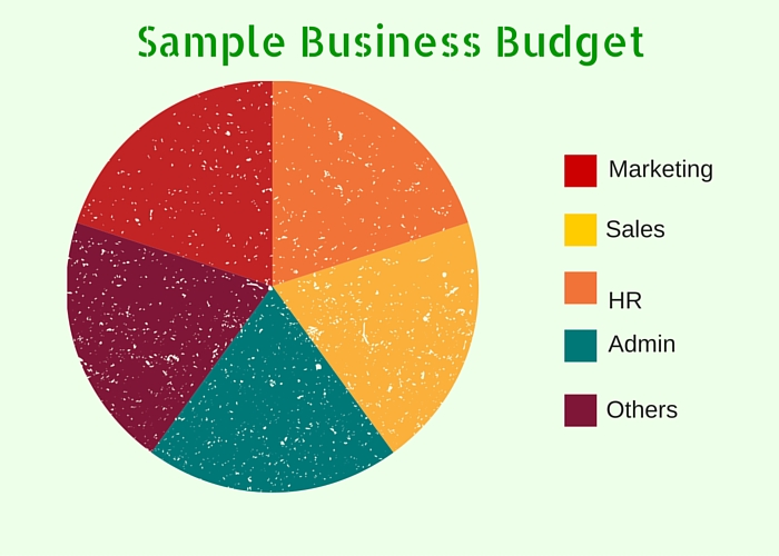 Sample Business Budget