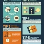 Creating an Effective Supply Chain [Infographic]