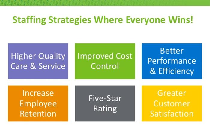 staffing strategies