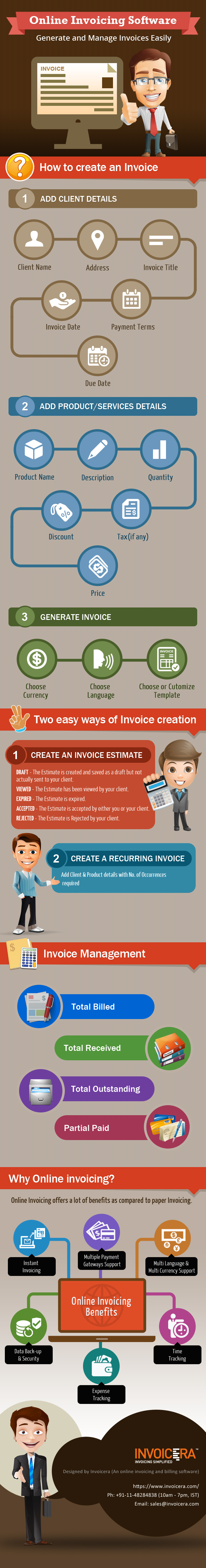 Online Invoicing Software Infographic
