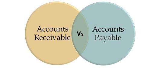 Account-Payable-Vs-Account-Receivable management