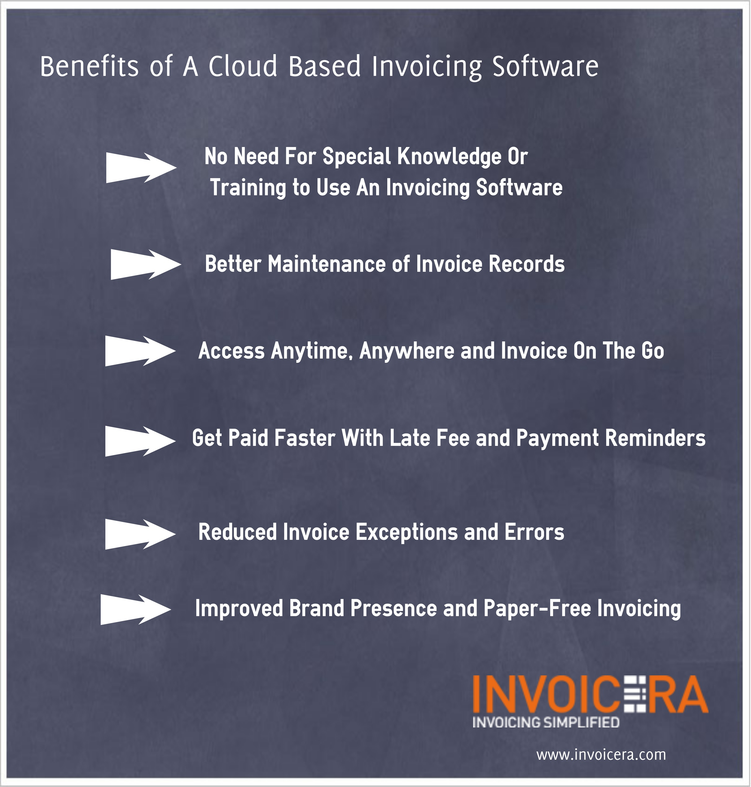 Knowledge Based Benefits Of A Cloud Based Invoicing Software - Invoice software cloud
