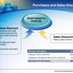 Difference between Purchase Discount and Sales Discount