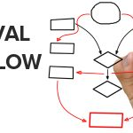 Steps to A Faster Invoice Approval Process