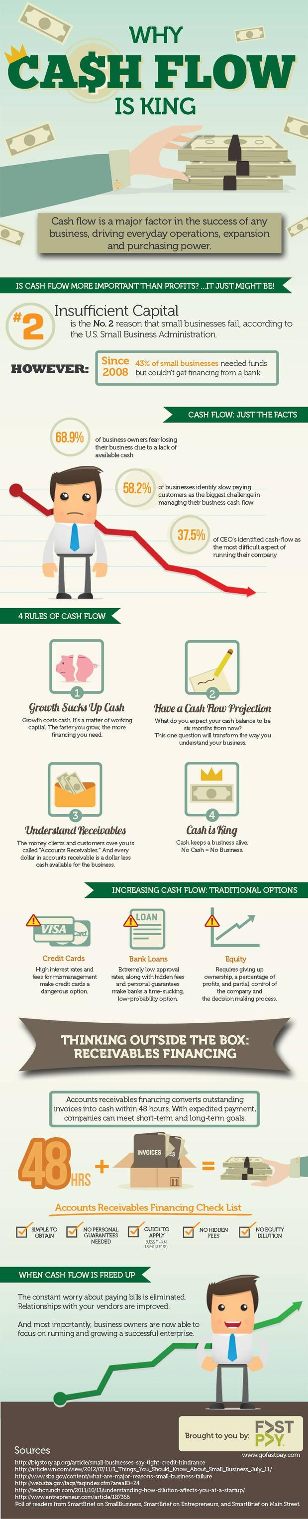 why cash flow management is king
