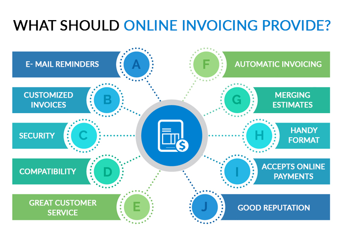 invoicing for small businesses