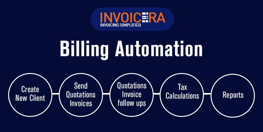 online subscription billing software