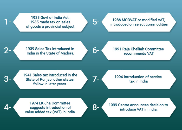impact of value added taxation on indian