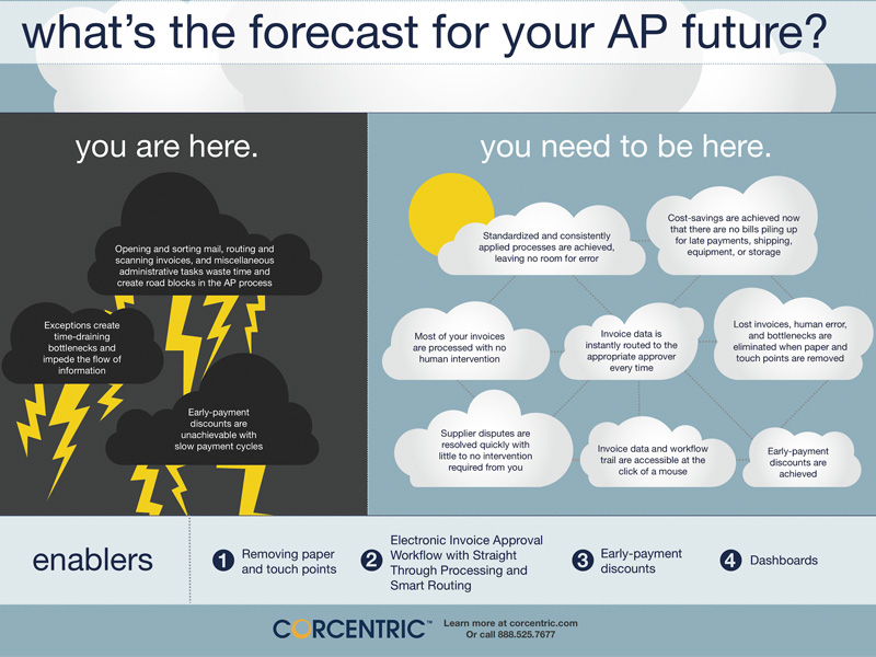 AP-Future-Forecastr_Infographic_2oi