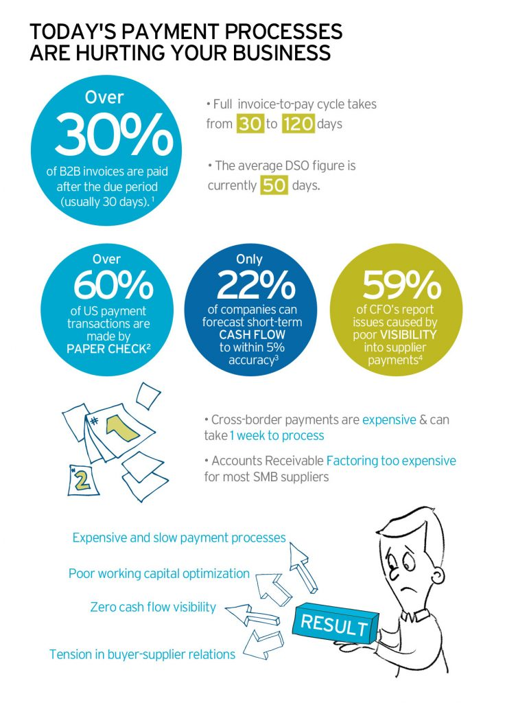 e-payment_infographic