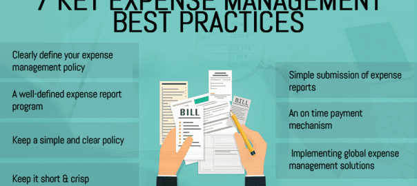 Expense-Management-Practices
