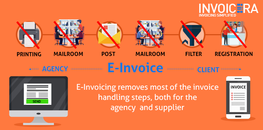 invoice-software-for-digital-agency