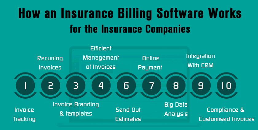 Online Invoicing Software Basics For Insurance Companies - Online invoice tracking