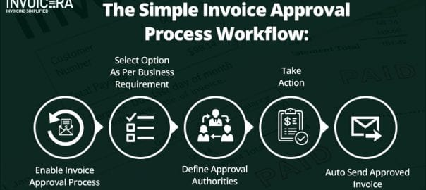 invoice-approval-software