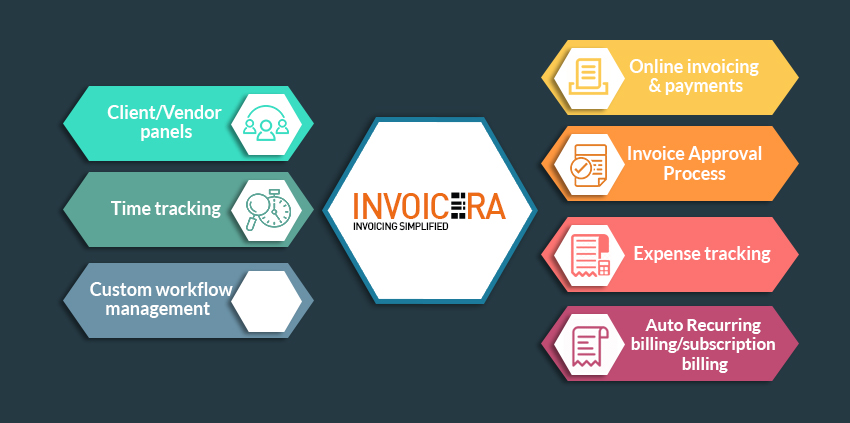 invoice approval software