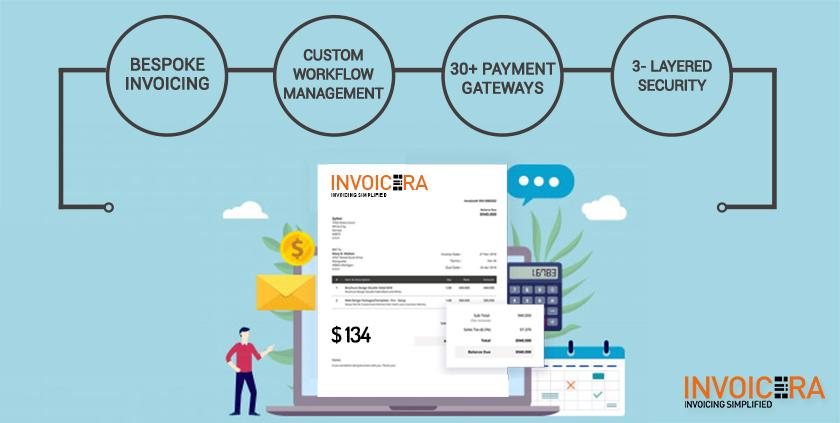 custom-billing-software