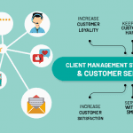 Keen On Managing Client Relationship Effectively? Follow The Best Practices