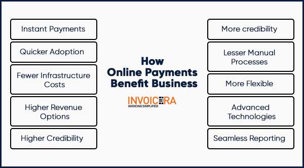benefits of Online Payments for the Businesses