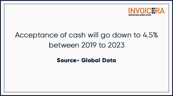 Cash Transaction have gone down from 2019 to 2023 by 4.5%