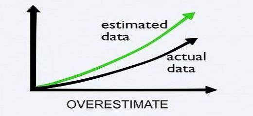 overestimate