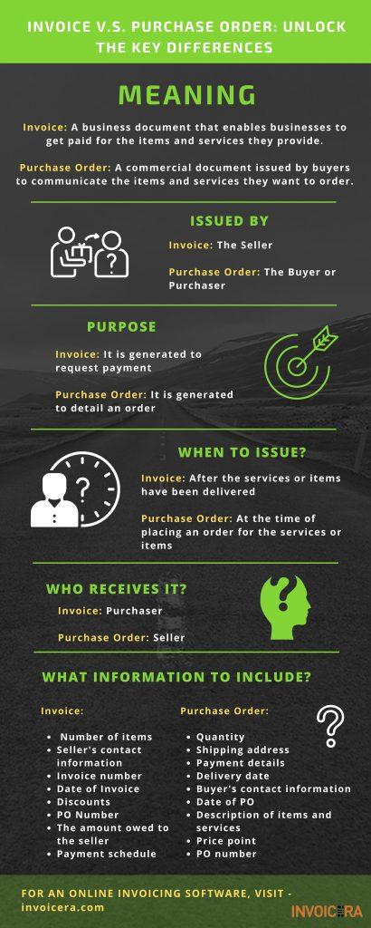 Invoice VS PO